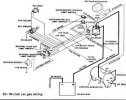 2000 club car wiring diagram gas images 2007 club car ds golf car 2000 club car wiring diagram gas 2000 circuit wiring