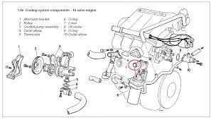 vwvortex com cooling system diagram i have problem installing a 2 0 lit 16v engine i don t what is this part illustrated in the picture for any one got a diagrom for cooling system