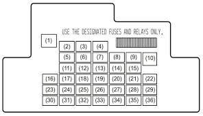 geo prizm wiring diagram engine compartment quick start guide of 91 geo prizm radio wiring diagrams geo prizm alarm diagram wiring diagram odicis 1995 geo prizm