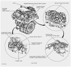52 elegant photos of 2000 chevy impala engine diagram flow block 2000 chevy impala engine diagram pretty 2000 chevy impala location of a crank shaft or cam