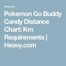 Buddy Pokemon Go Chart Pokemon Go Buddy Candy Distance Chart Km Requirements