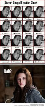 Steven Seagal Emotion Chart Poster Steven Seagal Emotion Chart Funny Pictures Steven Seagal