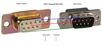thanks for your feedback apc smart ups serial pinout