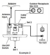 rv dc volt circuit breaker wiring diagram       power system on an also Hook up diagram RV TV Digital Converter Satellite as well Tv Wiring Diagram Jayco Jay Flight  Tv  wiring diagrams images as well Brake Controller on my TV   Airstream Forums   Airstream as well Montana Rv Wiring Diagram   Merzie in addition DISH TV for RVs   rvSeniorMoments further Puma Travel Trailers Wire Diagram – Puma Travel Trailers Tv Wire besides Similiar Rv Tv Wiring Diagrams Keywords – readingrat besides Forest River Rv Wiring Diagrams   Merzie as well RV   Open Roads Forum  Tech Issues  Need TV Cable Wiring Diagram in addition Rv Cable Tv Wiring Diagram Get Free Image About Wiring Diagram. on rv tv wiring diagrams