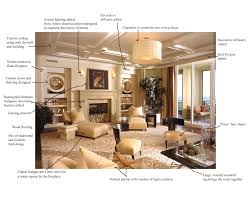 How To Do Interior Design Extravagant How They DO That .