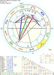 Aries Birth Chart Astrology Online Charts Collection