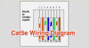 cat5e wiring plug wiring diagram for you • cat5e wiring diagram 568b davehaynes me cat5e plug installation installing cat5e plug