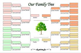 Printable Family Tree Maker Template Business