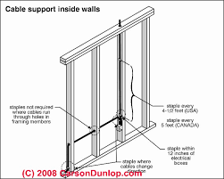 174 best workshop electricity images on pinterest Wall Plug Wiring Wall Plug Wiring #30 wall plug wiring diagram