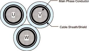 Triplex Wire Ampacity Chart Vfd Cable Selection