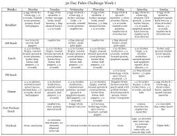 Bariatric Diet Meal Plan - Bauge-Menuiserie