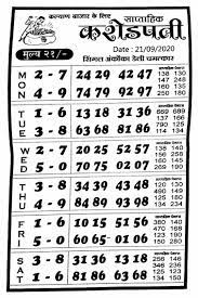 Rani Sahu (mathuram828) - Profile