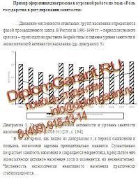 Курсовые работы по макроэкономике для студентов Финансового   приложения к курсовой работе по макроэкономике
