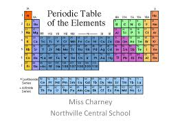 The Periodic Table Miss Charney Northville Central School. - ppt ...