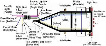 2004 gmc sierra trailer wiring diagram wiring diagram 2017 gmc sierra trailer wiring diagram wirdig
