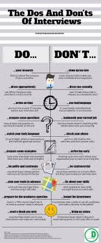 The Do S And Don Ts Of An Interview 20 Dos And Donts Of Interviewing Success