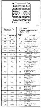 1998 blazer fuse panel diagram 1998 automotive wiring diagrams blazer fuse panel diagram 2009 10 10 193559 4