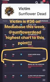 Victim Jumps To 36 On The Mediabase Active Rock Charts