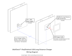 iwalldock in wall tablet mounting system flexible charging options