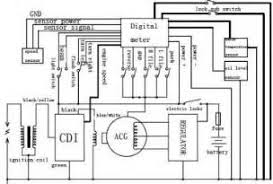 wiring diagram for 50cc chinese atv wiring image similiar taotao ata 125 wiring diagram keywords on wiring diagram for 50cc chinese atv