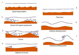 flows sediments and bedforms