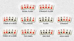 kombinasai poker