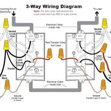 gorgeous leviton 3 way dimmer switch wiring diagram inspiring leviton 3 way switch home depot at Leviton 3 Way Wiring Diagram