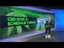 cbd a schedule 1 drug