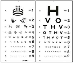 10 Foot Snellen Eye Chart Bernell Vision Training Products Bcdi10 Mckesson Medical