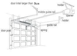 genie garage door opener wiring diagram medium size of genie garage genie garage door opener wiring diagram large size of garage door sensor wiring schematic decor how genie garage door opener wiring diagram