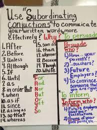 Subordinating Conjunction Anchor Chart Essay Writing