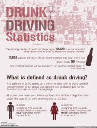 promise to shed light on the consequences of drinking and  to shed light on the consequences of drinking and driving the appalachian online