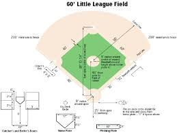Size Of Home Plate Baseball Home Plate Dimensions The