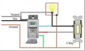 defiant digital timer wiring diagram images wiring diagram defiant timer switch wiring 3 way defiant wiring diagram