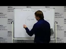 Понятие и признаки банкротства  Понятие и признаки банкротства