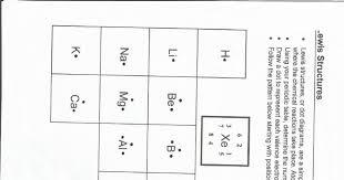 Lewis Dot Structure Key #1   DocHub
