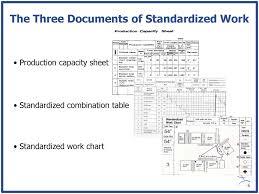 Standard Work Templates Standard Work Instruction Template Sample Cv English Resume