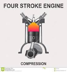 diagram of four stroke engine stock vector image 50181367 four stroke engine compression stock photos