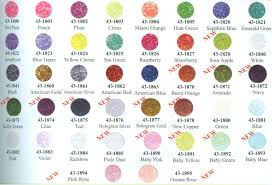 Wilton Color Right Performance Color System Chart 21 Right Color Right Wilton
