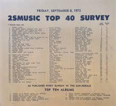 Australian Charts Donny Osmond Official