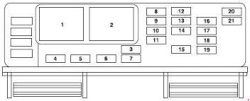 mercury monterey 2004 2007 fuse box diagram auto genius mercury monterey fuse box diagram passenger compartment