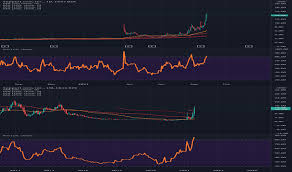This appears to be a continuation of momentum as the company stock price increased by over 30% during intraday trading yesterday and closed up 4.48% in the previous trading session. Kow 4mn0jqhhem