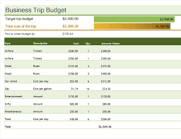 vacation expense calculator business trip budget
