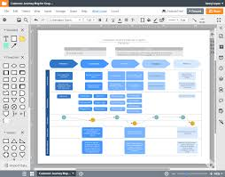Chart Mapping Software Customer Journey Mapping Software Lucidchart