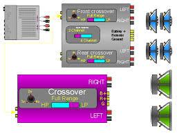audio systems Sony Car Audio Amplifier Wiring Diagrams blah, blah, blah