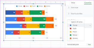 How To Create A Bar Chart In Google Sheets How To Easily Create Graphs And Charts On Google Sheets
