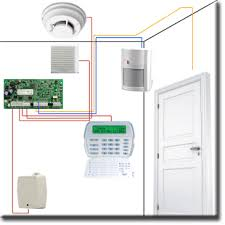 alarm system wiring diagram alarm system wiring diagram house security system wiring new construction at Home Alarm System Wiring Diagram