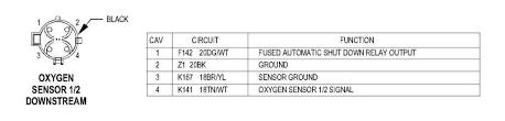 o2 sensor harness shredded,what to do? jeep cherokee forum 02 Sensor Wiring Diagram name downstreamo2spinout jpg views 318 size 25 9 kb 02 sensor wiring diagram 08 fxdf