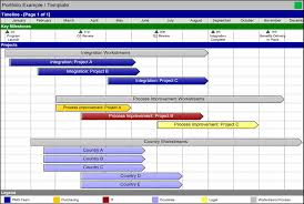 grant chart timeline template 47 project timeline template free download word excel