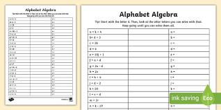 ks2 alphabet algebra equations